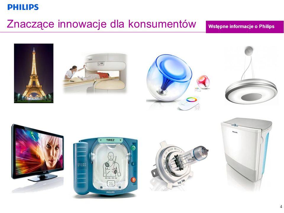 Znaczące innowacje dla konsumentów