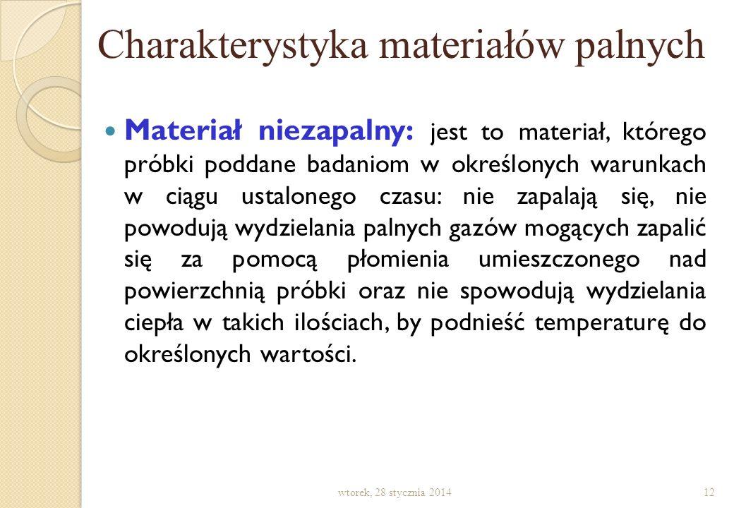 Charakterystyka materiałów palnych