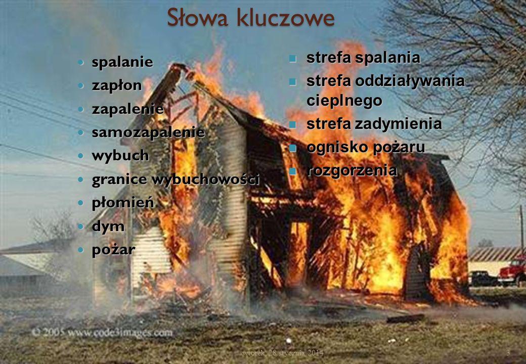 Słowa kluczowe strefa spalania spalanie strefa oddziaływania cieplnego