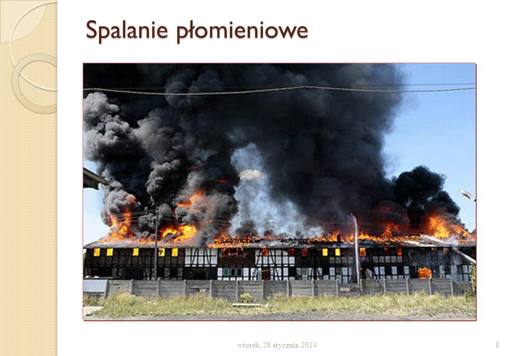 Spalanie płomieniowe wtorek, 28 marca 2017