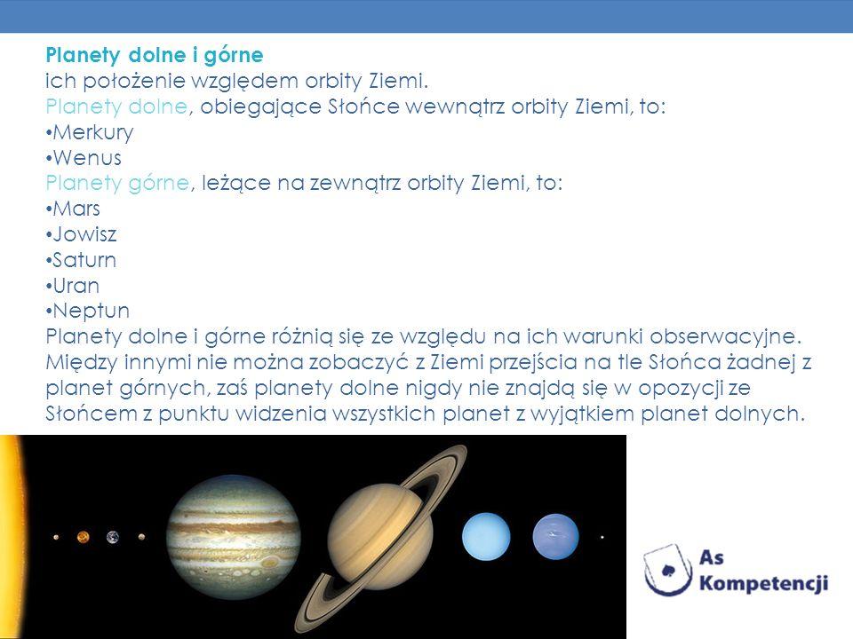 Planety dolne i górne podział planet Układu Słonecznego ze względu na ich położenie względem orbity Ziemi.