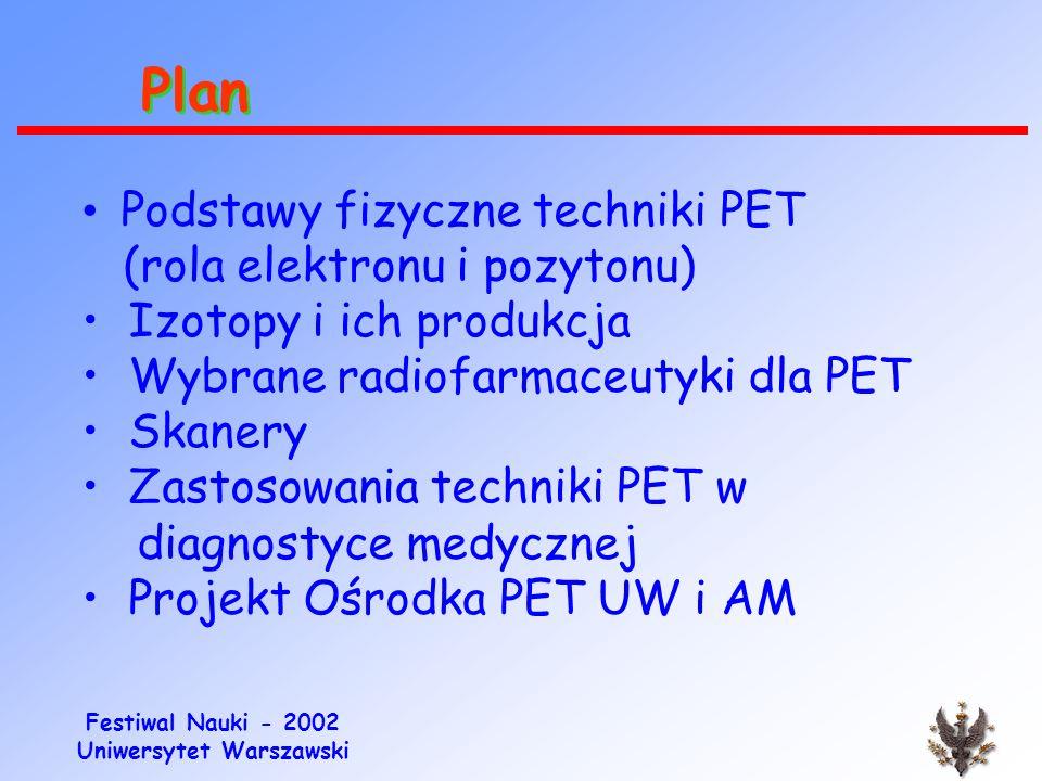 Plan Podstawy fizyczne techniki PET (rola elektronu i pozytonu)