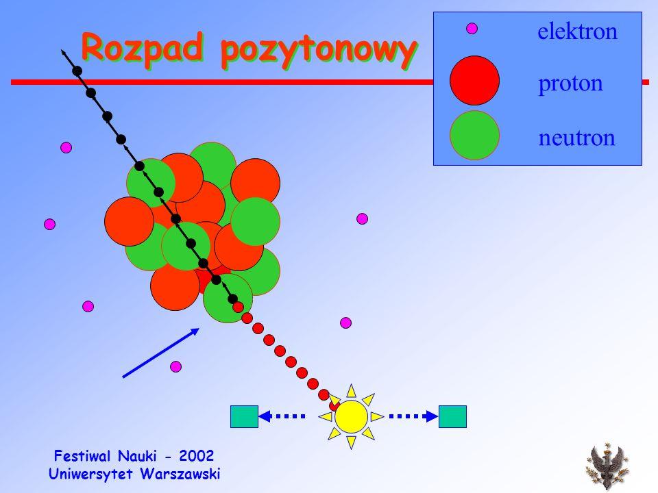 elektron Rozpad pozytonowy proton neutron