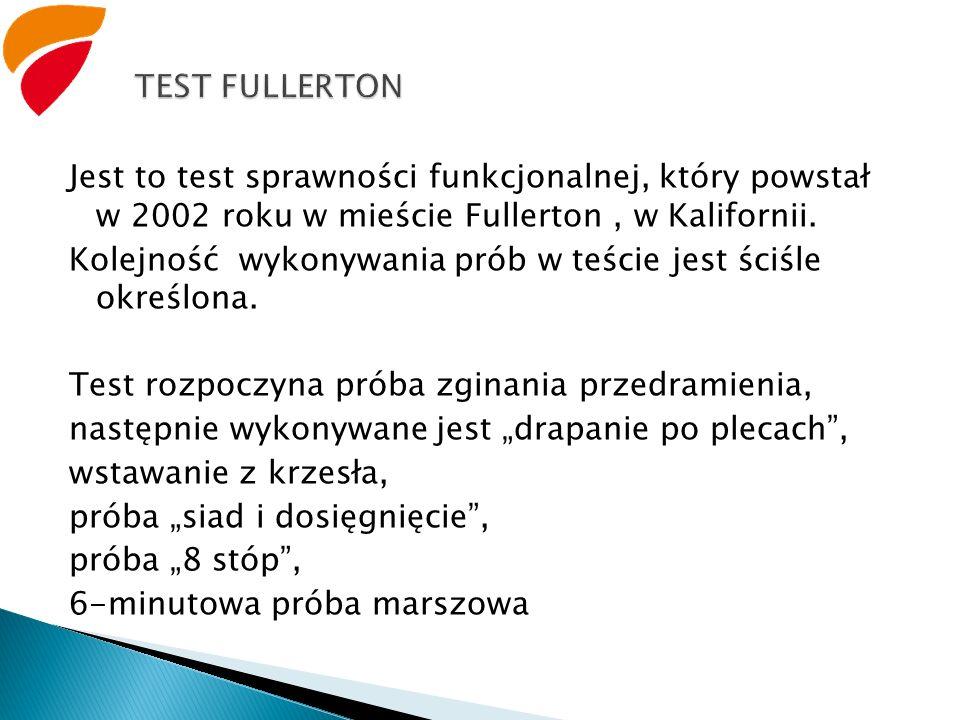 TEST FULLERTON