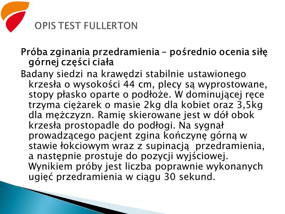 OPIS TEST FULLERTON