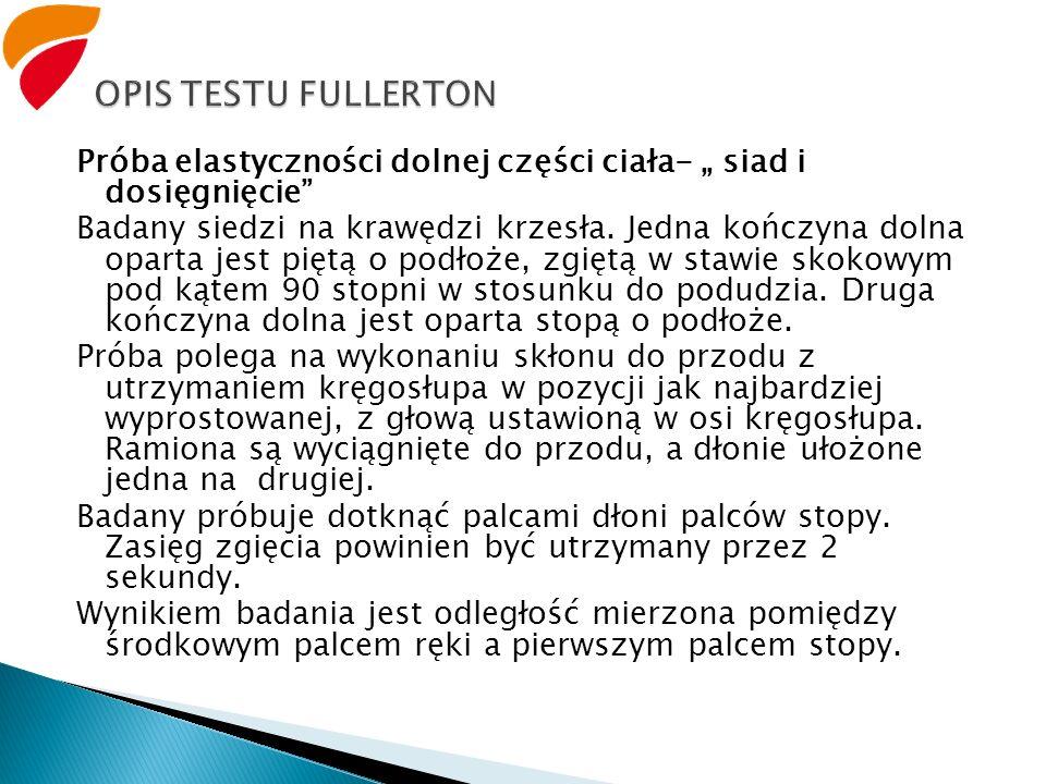 OPIS TESTU FULLERTON