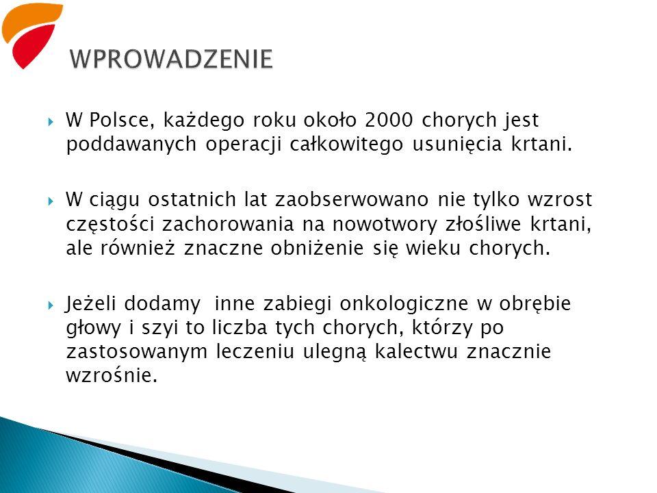 WPROWADZENIE W Polsce, każdego roku około 2000 chorych jest poddawanych operacji całkowitego usunięcia krtani.