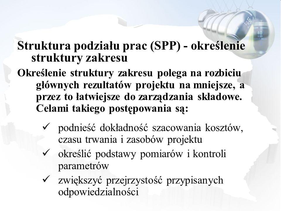 Struktura podziału prac (SPP) - określenie struktury zakresu