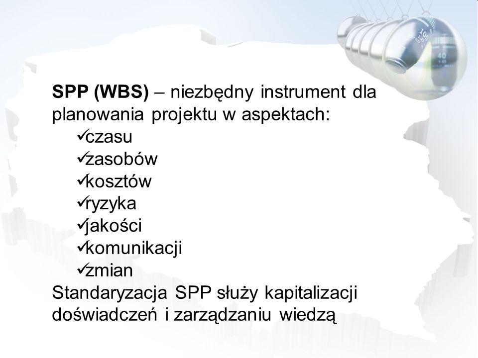 SPP (WBS) – niezbędny instrument dla planowania projektu w aspektach: