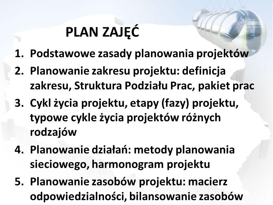 PLAN ZAJĘĆ Podstawowe zasady planowania projektów