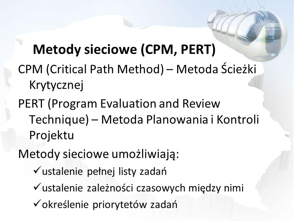 Metody sieciowe (CPM, PERT)