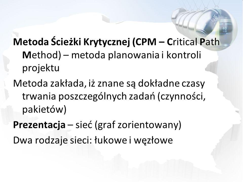 Metoda Ścieżki Krytycznej (CPM – Critical Path Method) – metoda planowania i kontroli projektu Metoda zakłada, iż znane są dokładne czasy trwania poszczególnych zadań (czynności, pakietów) Prezentacja – sieć (graf zorientowany) Dwa rodzaje sieci: łukowe i węzłowe