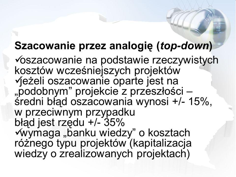 Szacowanie przez analogię (top-down)