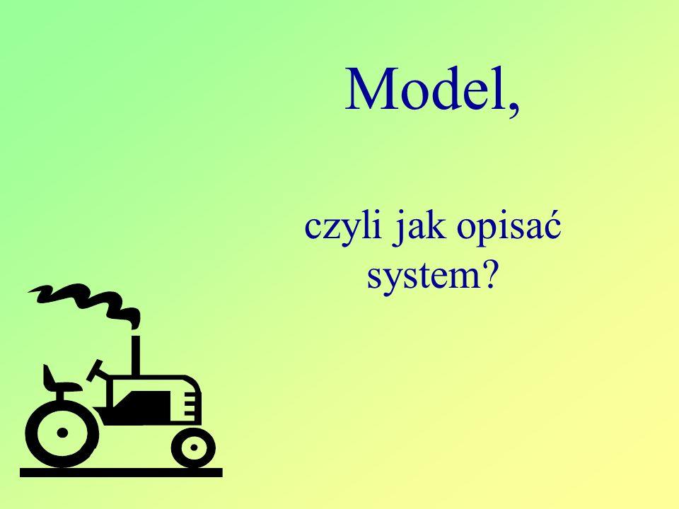 Model, czyli jak opisać system