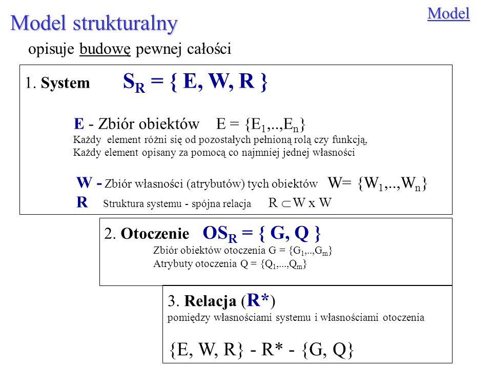 Model strukturalny {E, W, R} - R* - {G, Q} Model