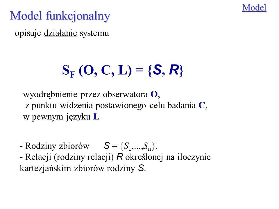 SF (O, C, L) = {S, R} Model funkcjonalny Model