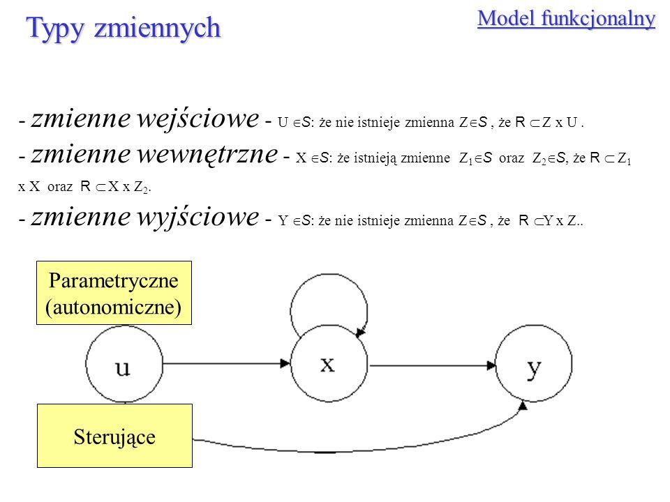 Typy zmiennych Model funkcjonalny