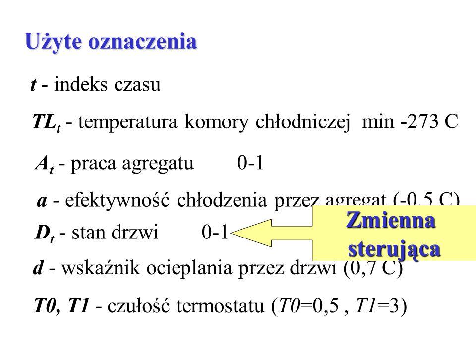 Użyte oznaczenia Zmienna sterująca t - indeks czasu