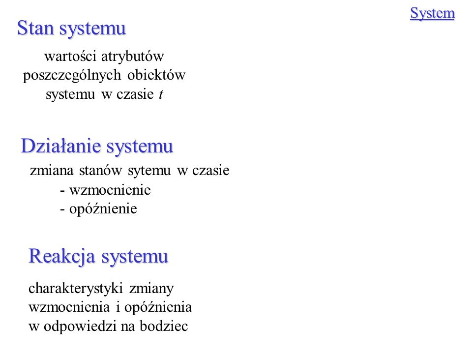 Stan systemu Działanie systemu Reakcja systemu System