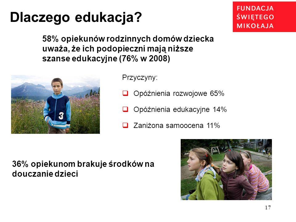 Dlaczego edukacja 58% opiekunów rodzinnych domów dziecka uważa, że ich podopieczni mają niższe szanse edukacyjne (76% w 2008)