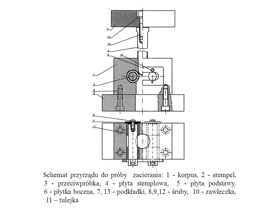 Schemat przyrządu do próby zacierania: 1 - korpus, 2 - stempel, 3 - przeciwpróbka, 4 - płyta stemplowa, 5 - płyta podstawy, 6 - płytka boczna, 7, 13 - podkładki, 8,9,12 - śruby, 10 - zawleczka, 11 – tulejka