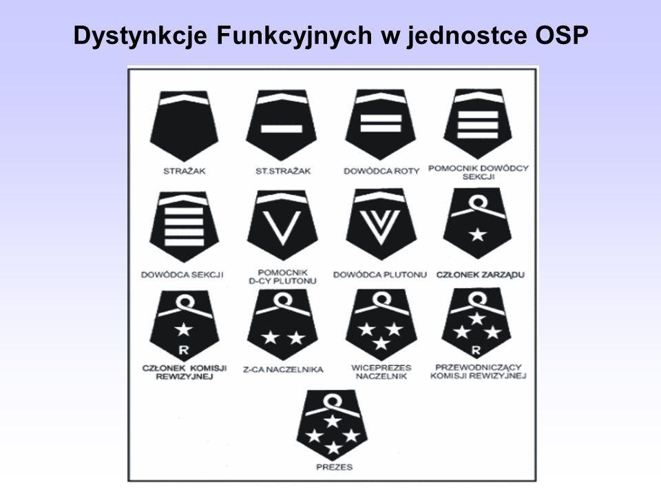 Dystynkcje Funkcyjnych w jednostce OSP