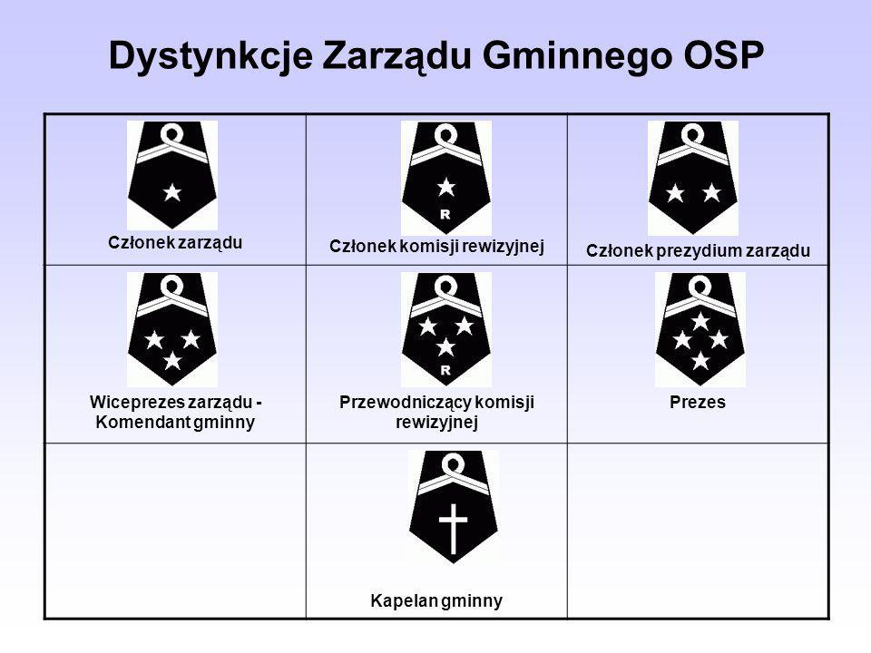 Dystynkcje Zarządu Gminnego OSP