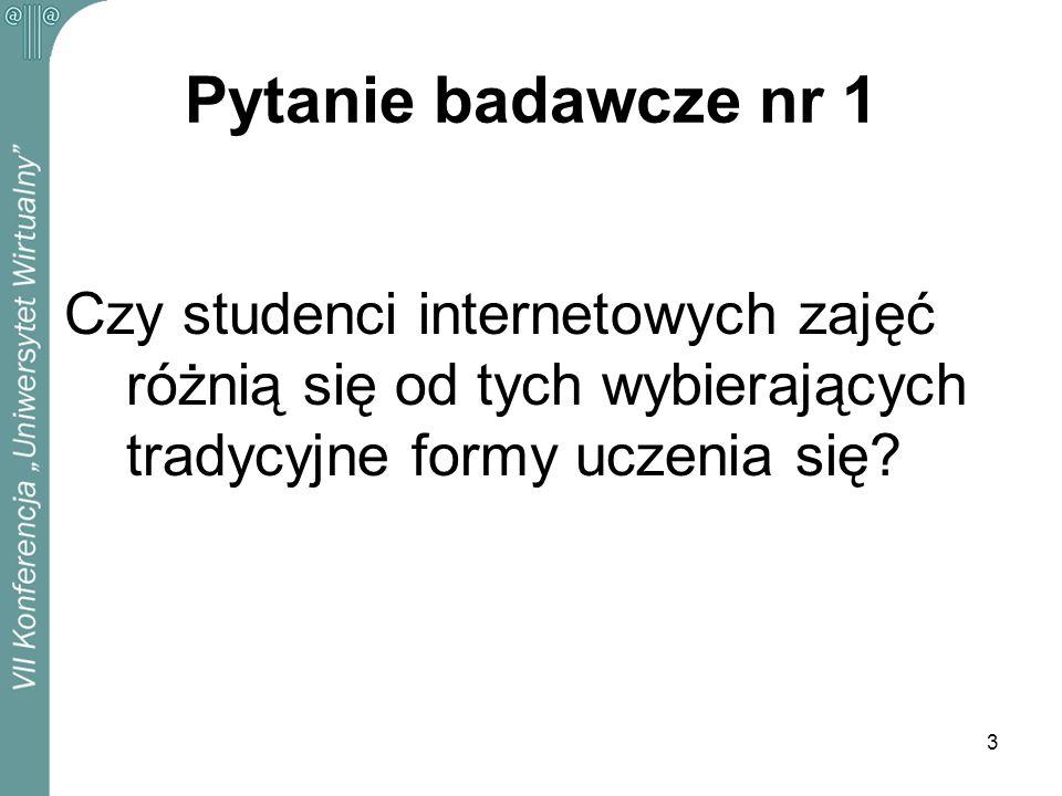 Pytanie badawcze nr 1 Czy studenci internetowych zajęć różnią się od tych wybierających tradycyjne formy uczenia się