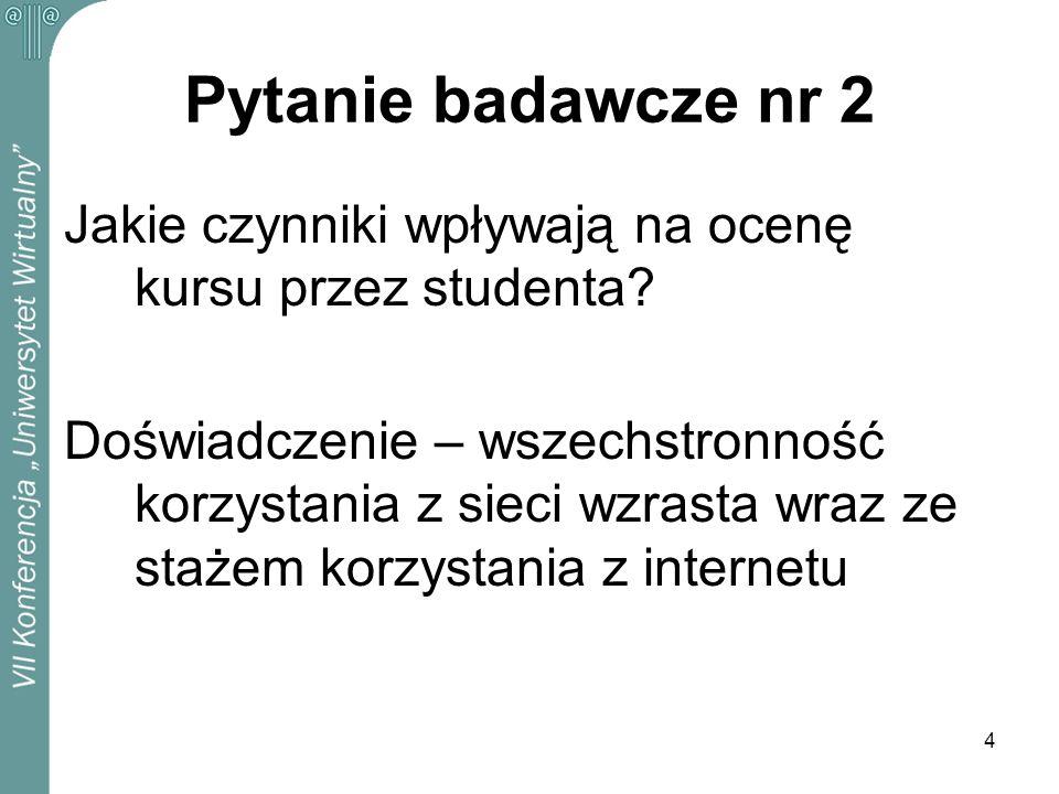 Pytanie badawcze nr 2 Jakie czynniki wpływają na ocenę kursu przez studenta
