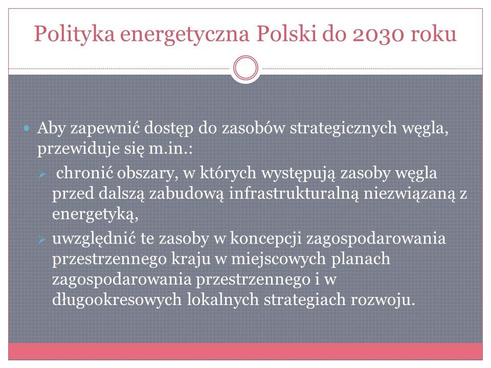 Polityka energetyczna Polski do 2030 roku