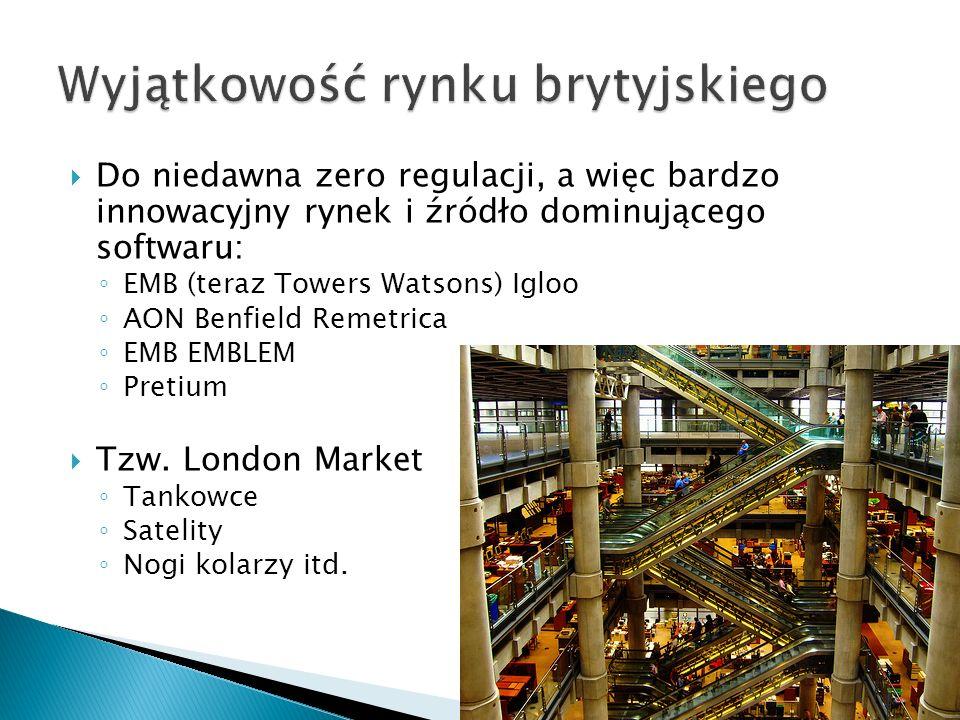 Wyjątkowość rynku brytyjskiego