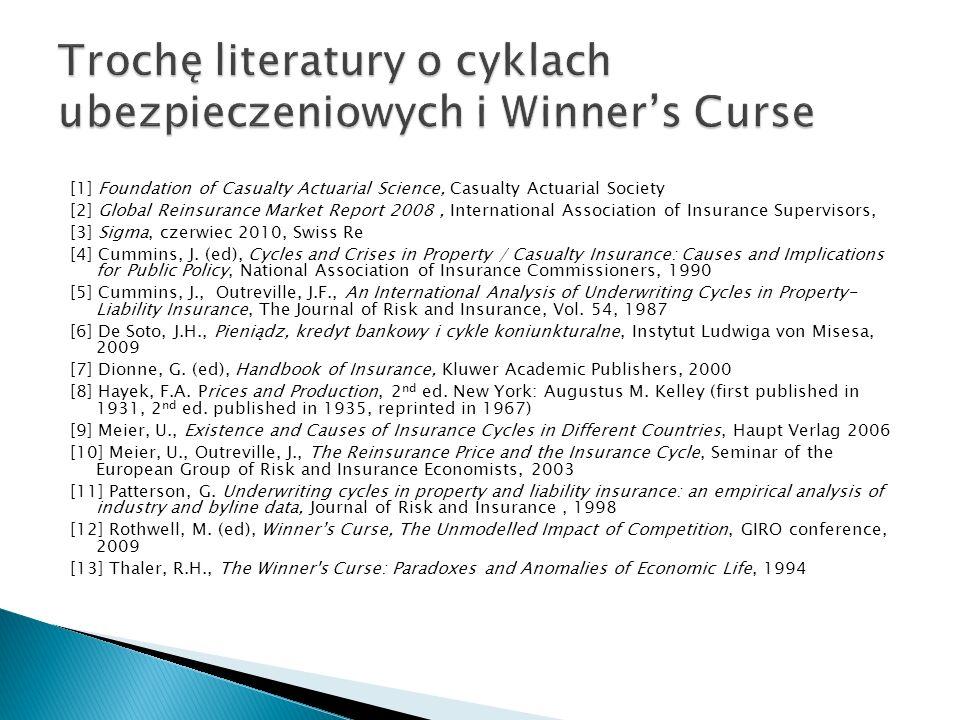 Trochę literatury o cyklach ubezpieczeniowych i Winner's Curse
