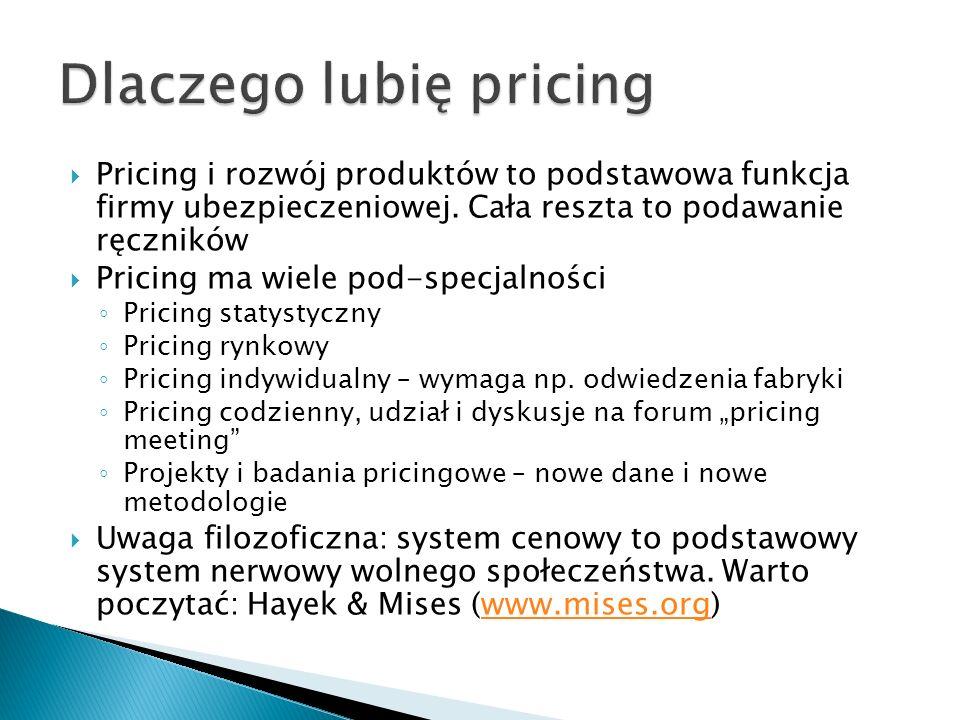 Dlaczego lubię pricing