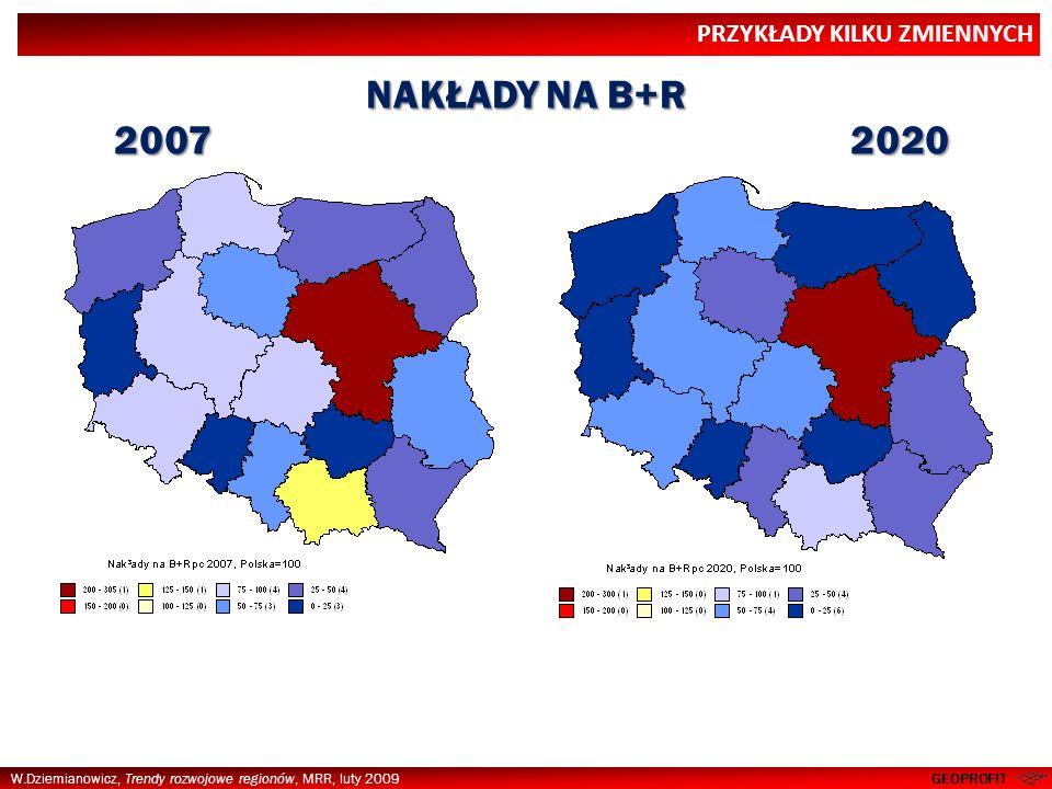 NAKŁADY NA B+R 2007 2020 PRZYKŁADY KILKU ZMIENNYCH