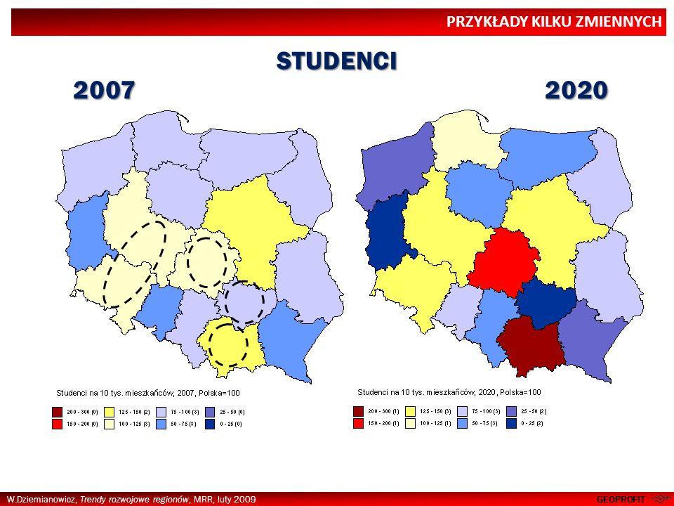 STUDENCI 2007 2020 PRZYKŁADY KILKU ZMIENNYCH