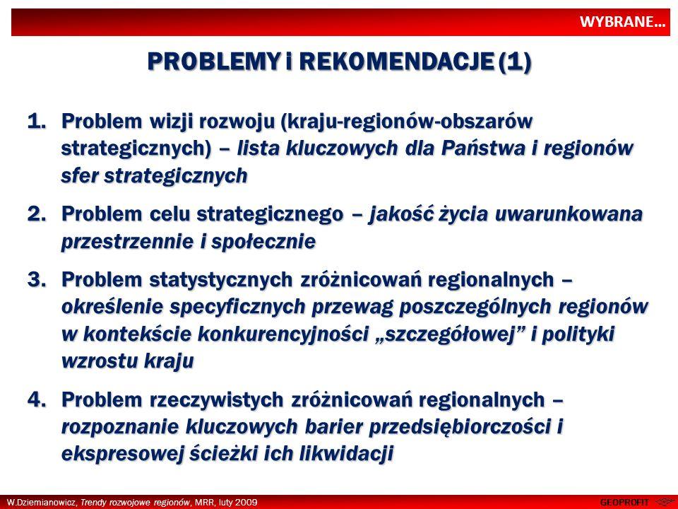 PROBLEMY i REKOMENDACJE (1)