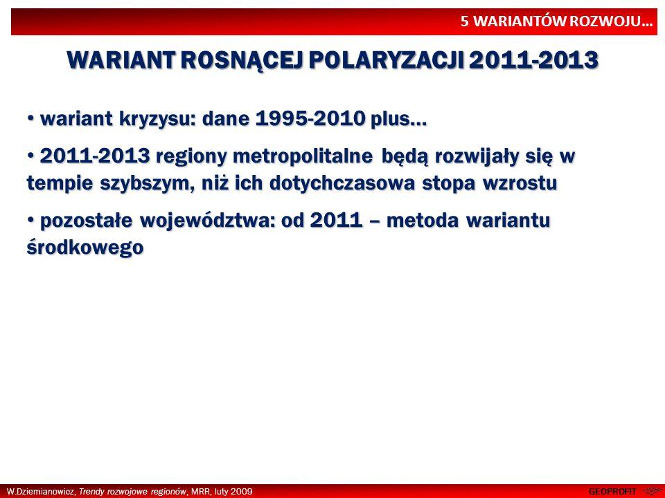 WARIANT ROSNĄCEJ POLARYZACJI 2011-2013
