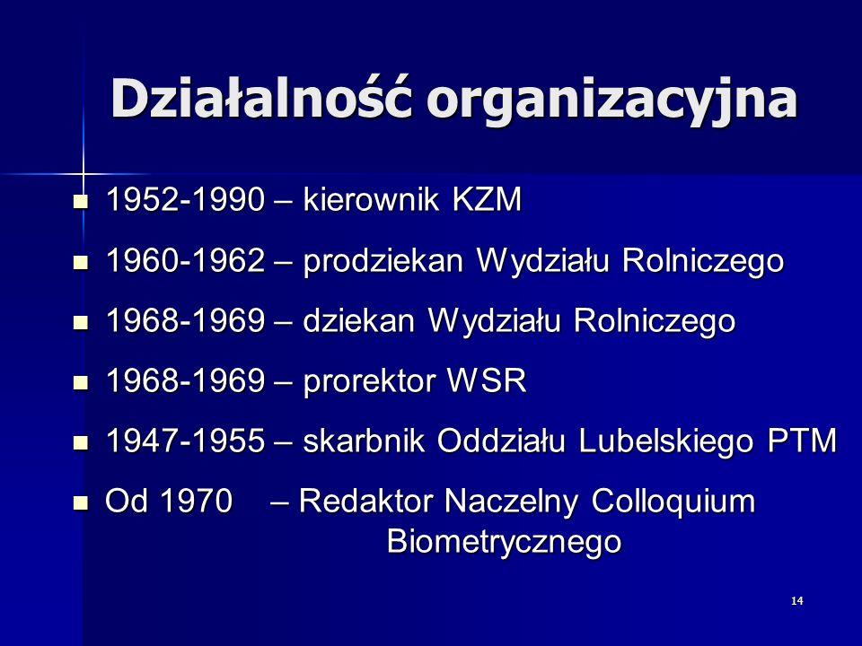 Działalność organizacyjna