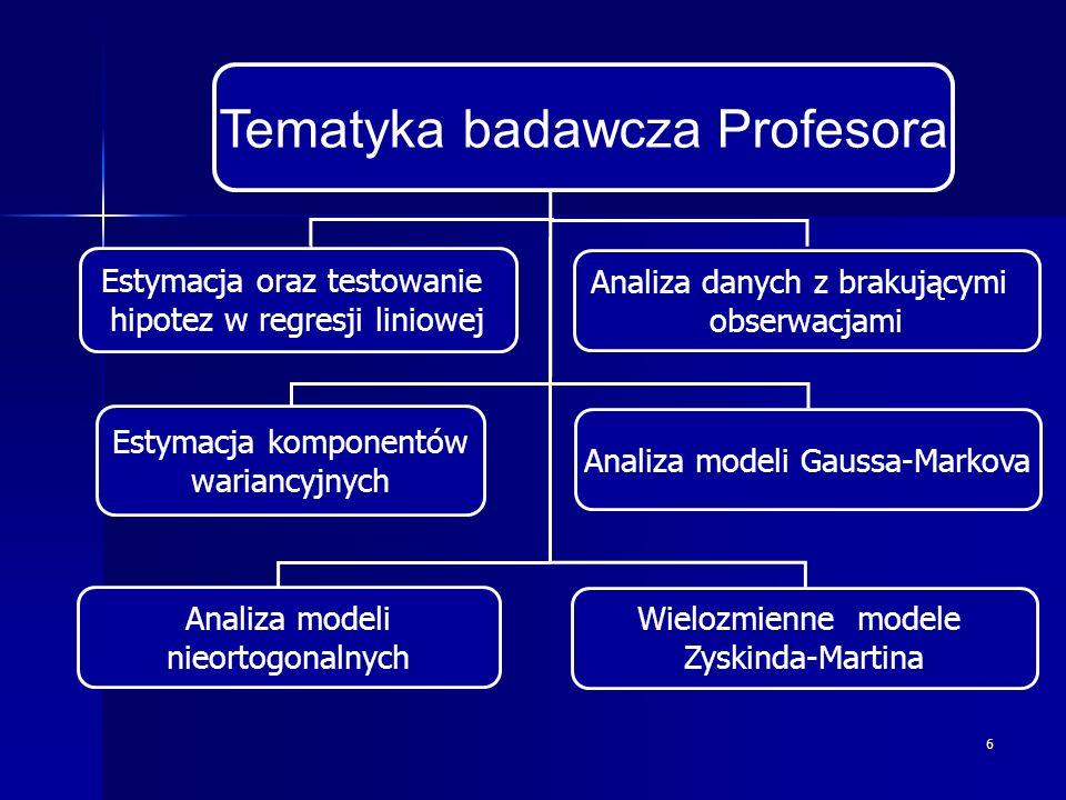 Tematyka badawcza Profesora