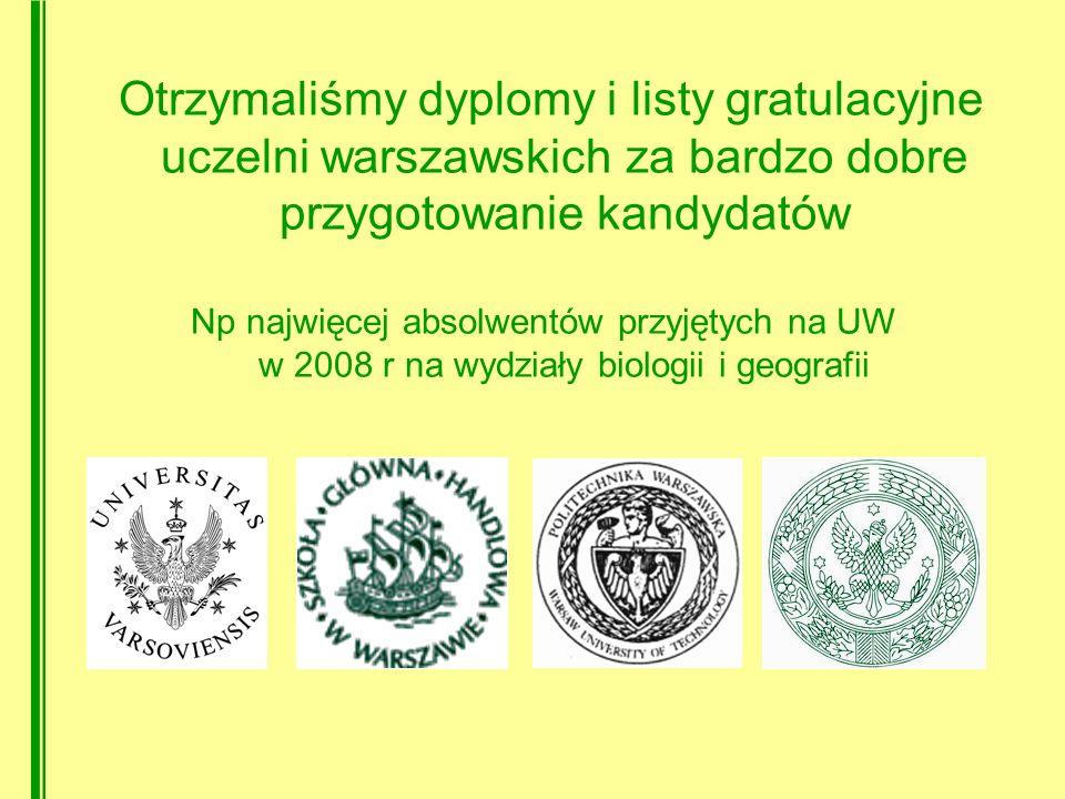 Otrzymaliśmy dyplomy i listy gratulacyjne uczelni warszawskich za bardzo dobre przygotowanie kandydatów