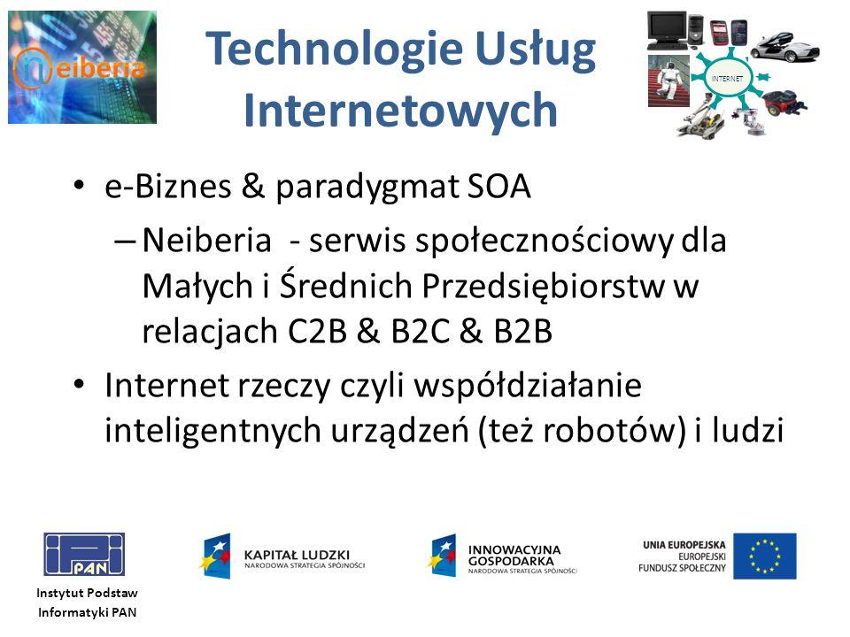 Technologie Usług Internetowych