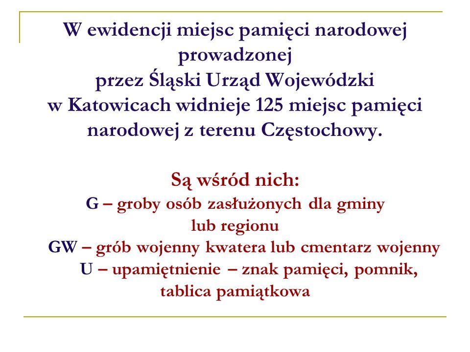 W ewidencji miejsc pamięci narodowej prowadzonej przez Śląski Urząd Wojewódzki w Katowicach widnieje 125 miejsc pamięci narodowej z terenu Częstochowy.