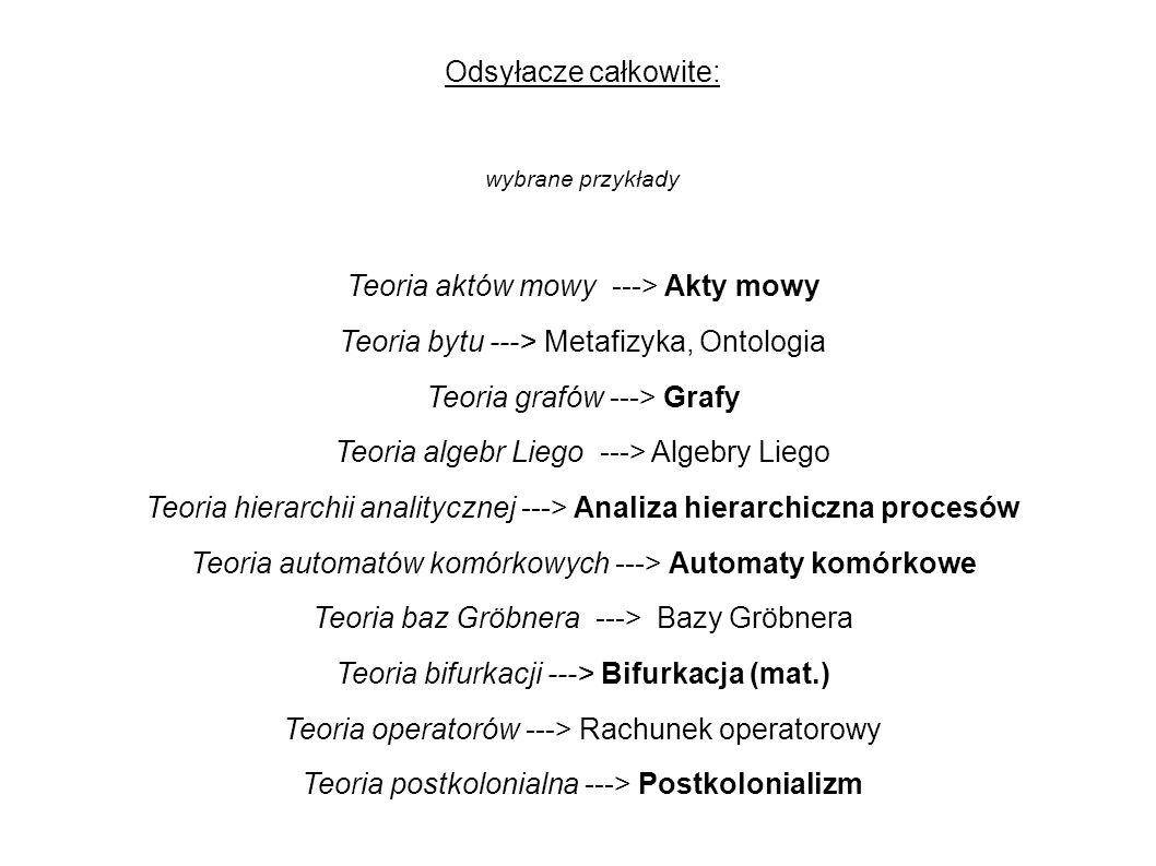 Teoria aktów mowy ---> Akty mowy