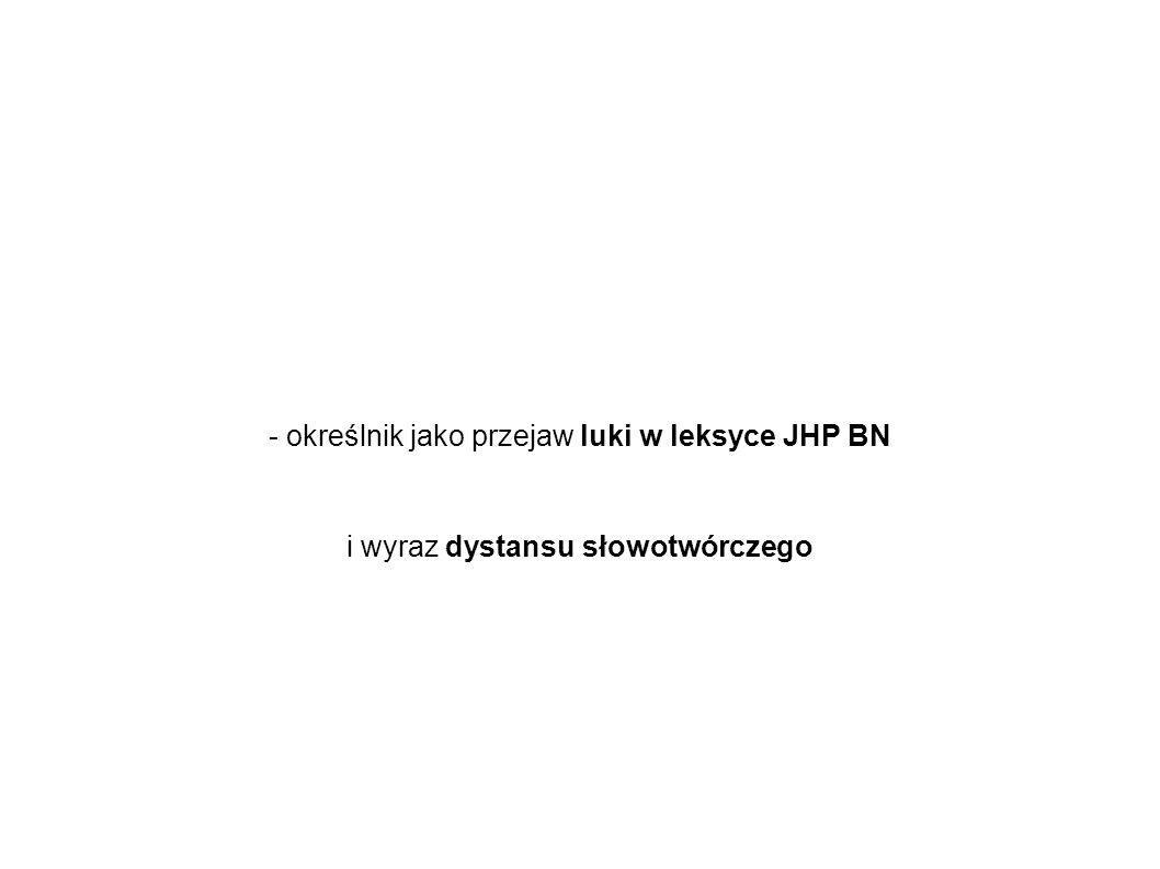 - określnik jako przejaw luki w leksyce JHP BN