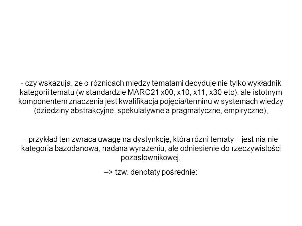 –> tzw. denotaty pośrednie: