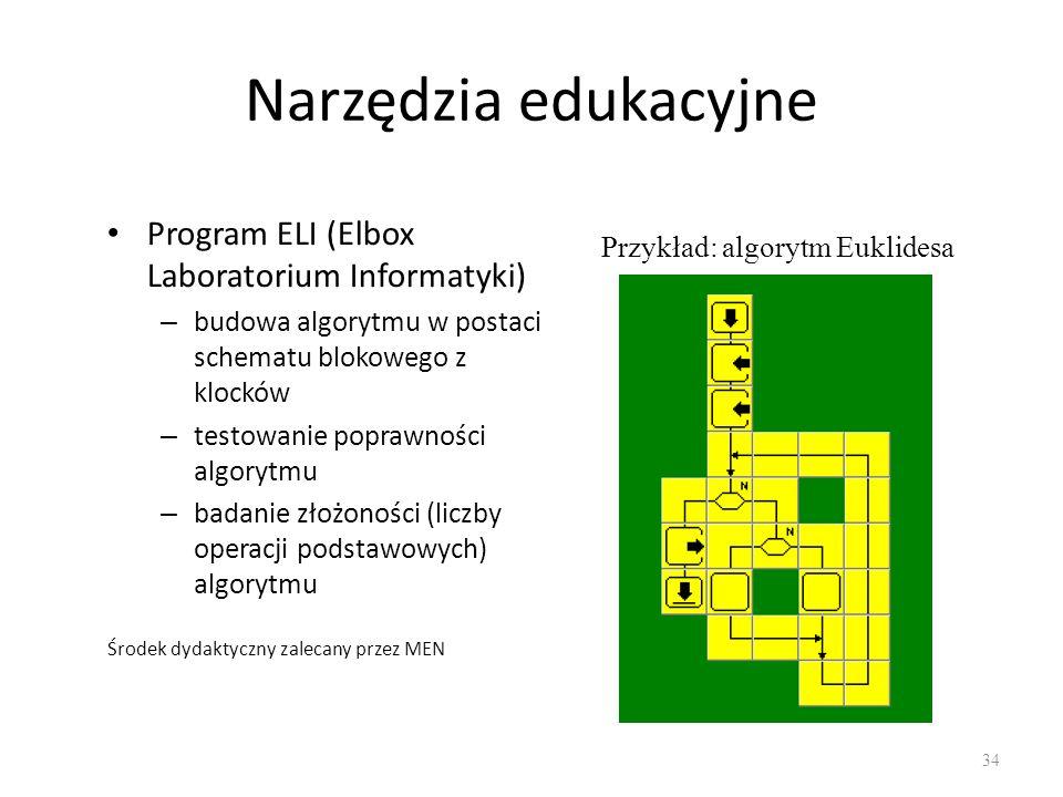 Narzędzia edukacyjne Program ELI (Elbox Laboratorium Informatyki)