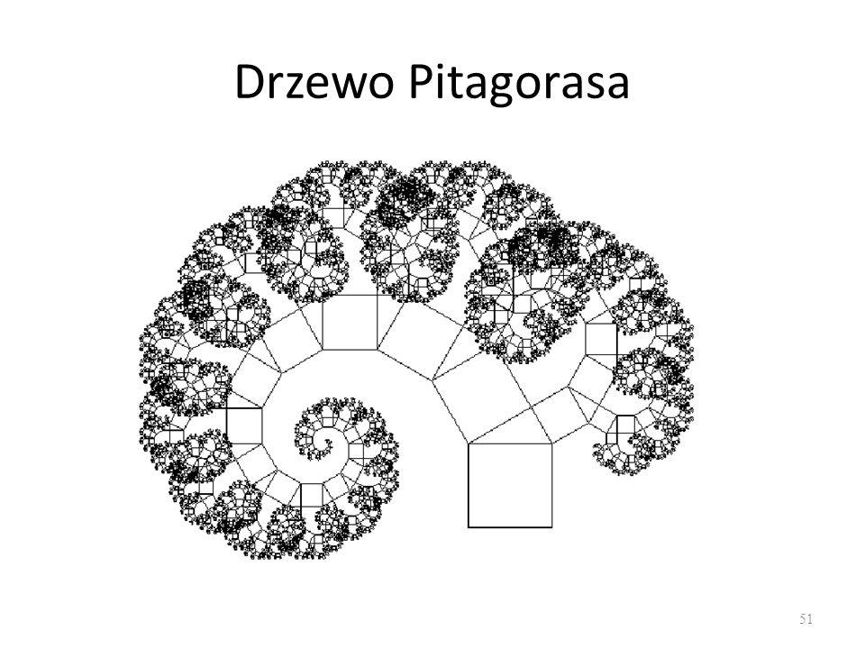 Drzewo Pitagorasa