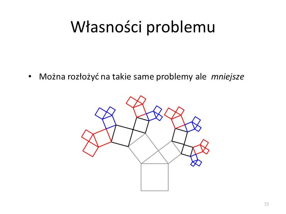 Własności problemu Można rozłożyć na takie same problemy ale mniejsze