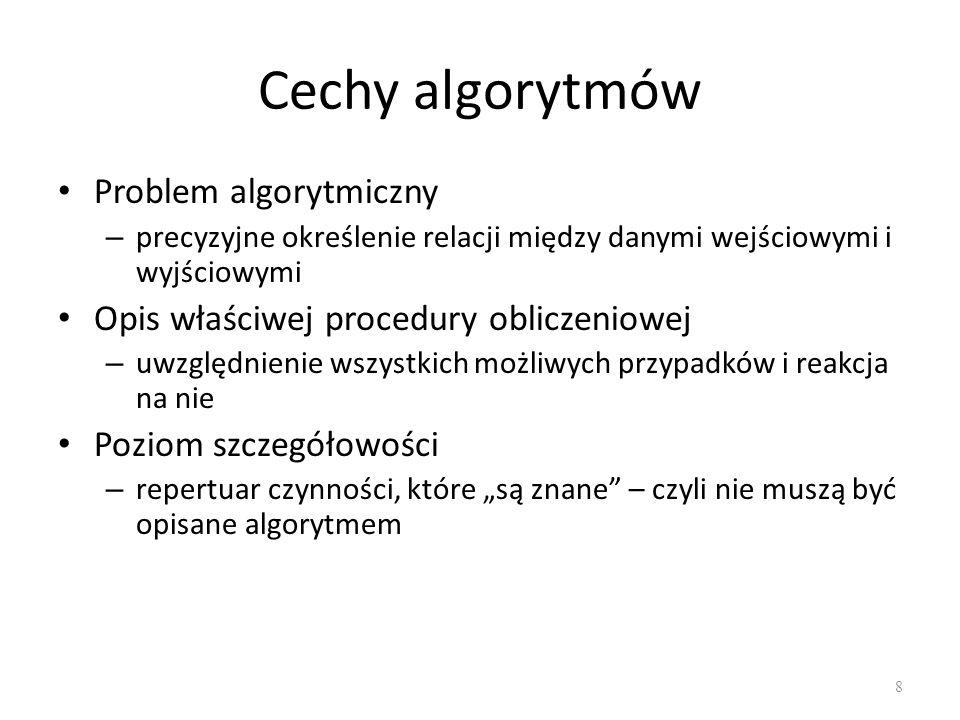 Cechy algorytmów Problem algorytmiczny