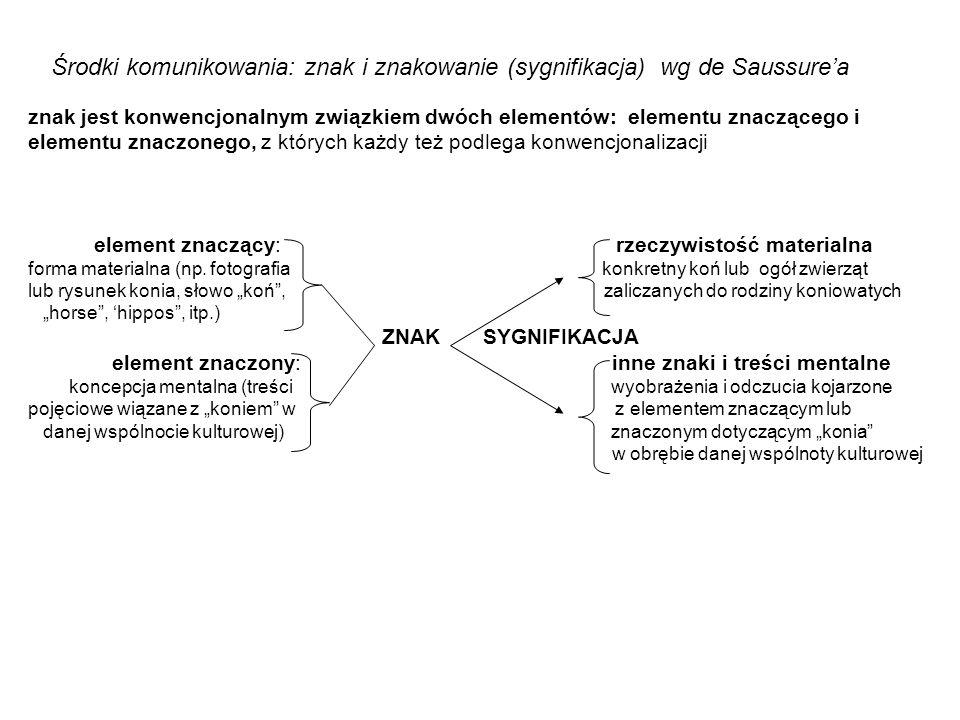 Środki komunikowania: znak i znakowanie (sygnifikacja) wg de Saussure'a